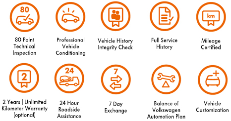 MasterCars Checklist